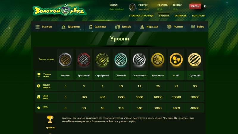 Онлайн казино Золотий кавун казино в mitino