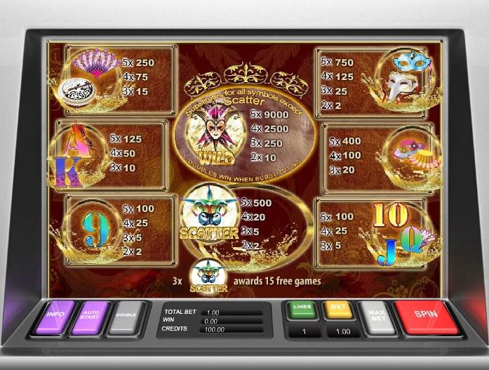 Игровой автомат golden fiesta st скачки